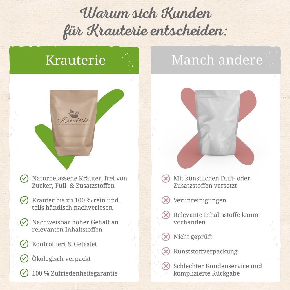 Krauterie Taigawurzel für Pferde, geschnitten, Feinschnitt und Pulver Verpackung