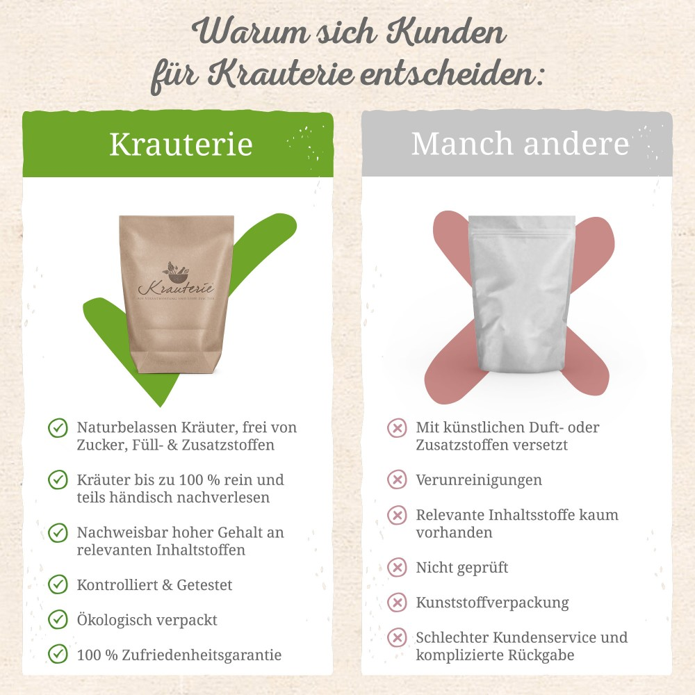 Krauterie Himbeerblätter 1 kg Verpackung